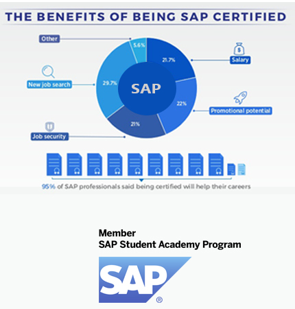 sap_certification